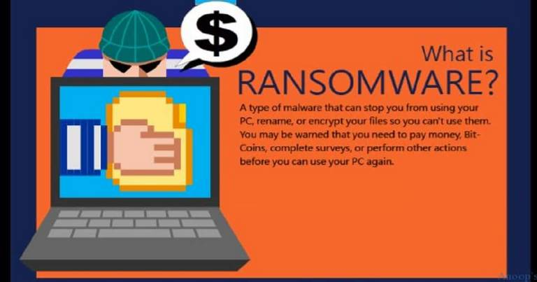 Troubleshoot/Remove Ransomware Virus From Your Laptop