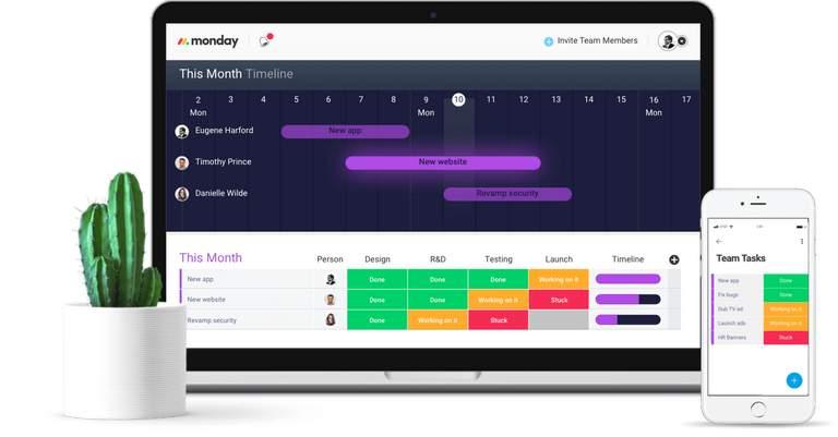 Best Work Management Platforms in 2019