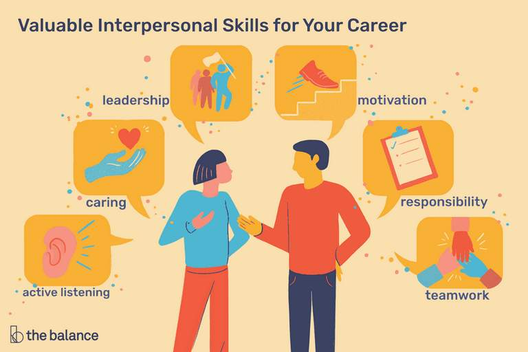 Photo of How to Develop Interpersonal Skills