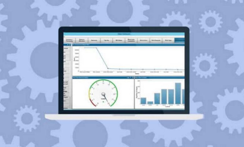 The Role of CMMS Software in Different Industries
