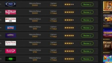 Photo of Advantages and disadvantages of online casinos USA for Android