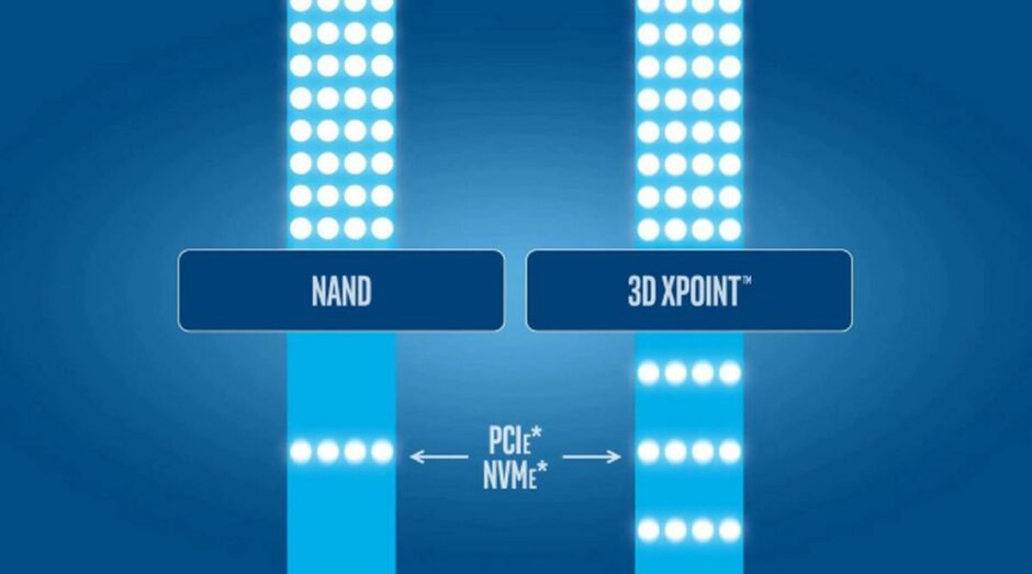 How it benefits the user super fast Intel Optane