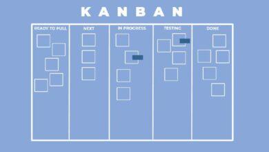 Photo of Kanban Methodology: The Japanese Method To Streamline Your Business