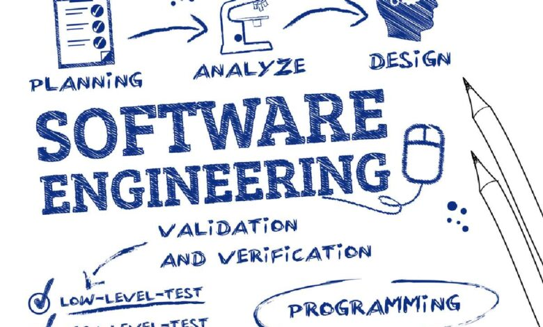 Role of Computer Programming in Software Engineering