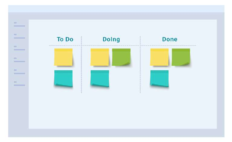 Kanban: What is it? and What is it for?