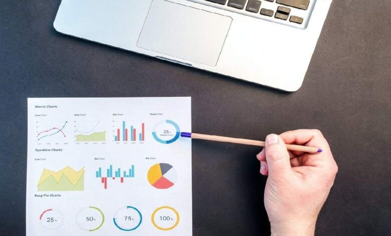 What to Look For When Choosing a Market Research Software
